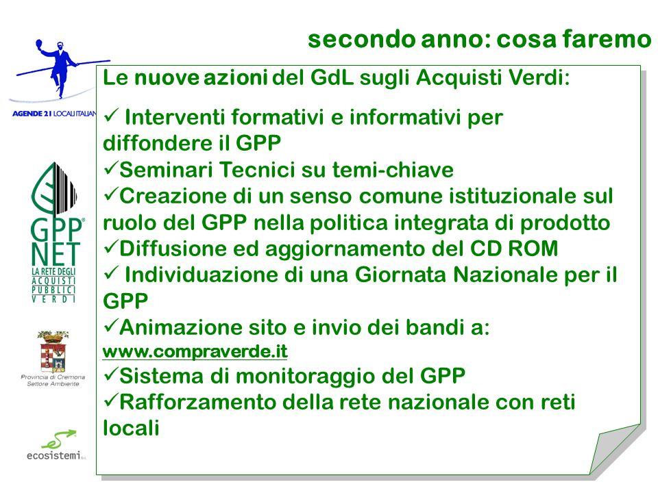 secondo anno: cosa faremo Le nuove azioni del GdL sugli Acquisti Verdi: Interventi formativi e informativi per diffondere il GPP Seminari Tecnici su t