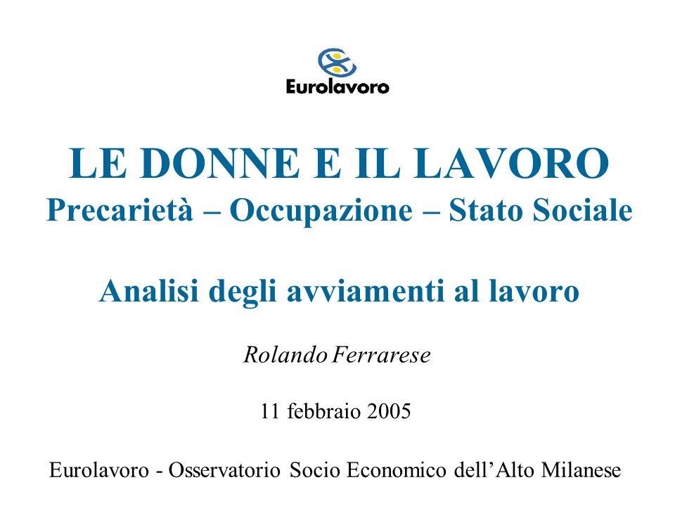 LE DONNE E IL LAVORO Precarietà – Occupazione – Stato Sociale Analisi degli avviamenti al lavoro 11 febbraio 2005 Eurolavoro - Osservatorio Socio Econ