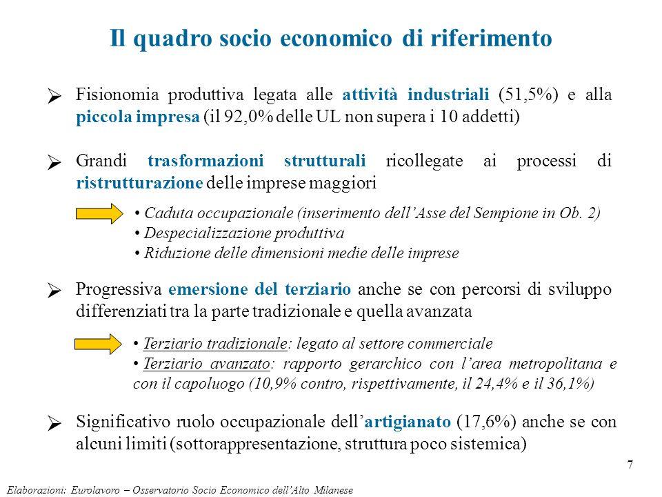 7 Elaborazioni: Eurolavoro – Osservatorio Socio Economico dellAlto Milanese Il quadro socio economico di riferimento Fisionomia produttiva legata alle