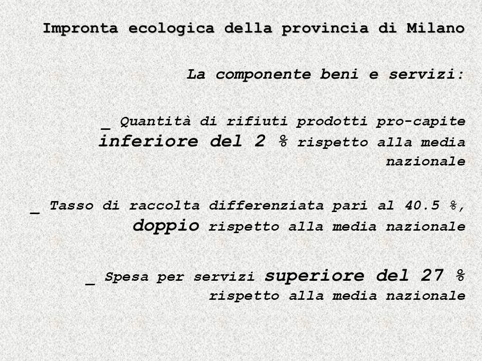 Impronta ecologica della provincia di Milano La componente beni e servizi: _ Quantità di rifiuti prodotti pro-capite inferiore del 2 % rispetto alla media nazionale _ Tasso di raccolta differenziata pari al 40.5 %, doppio rispetto alla media nazionale _ Spesa per servizi superiore del 27 % rispetto alla media nazionale