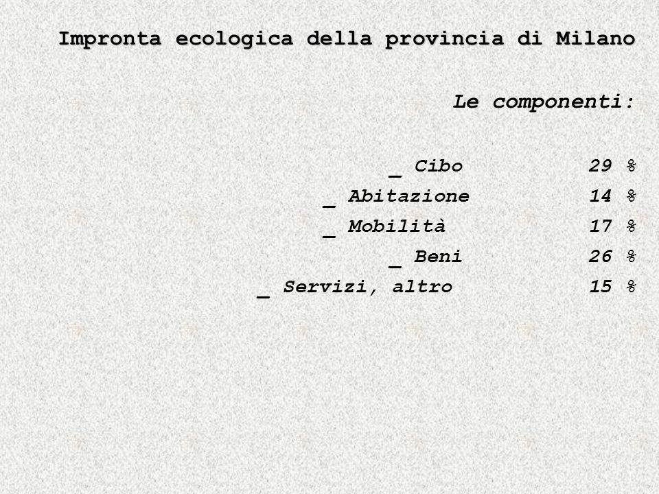 Impronta ecologica della provincia di Milano La biocapacità: _ La biocapacità è doppia rispetto alla superficie territoriale _ Data la concentrazione di residenti, la biocapacità/pro-capite è circa 1/9 della media nazionale Per migliorare la biocapacità dei suoli: _ Preservare e migliorare le capacità produttive dei suoli, qualificare lagricoltura