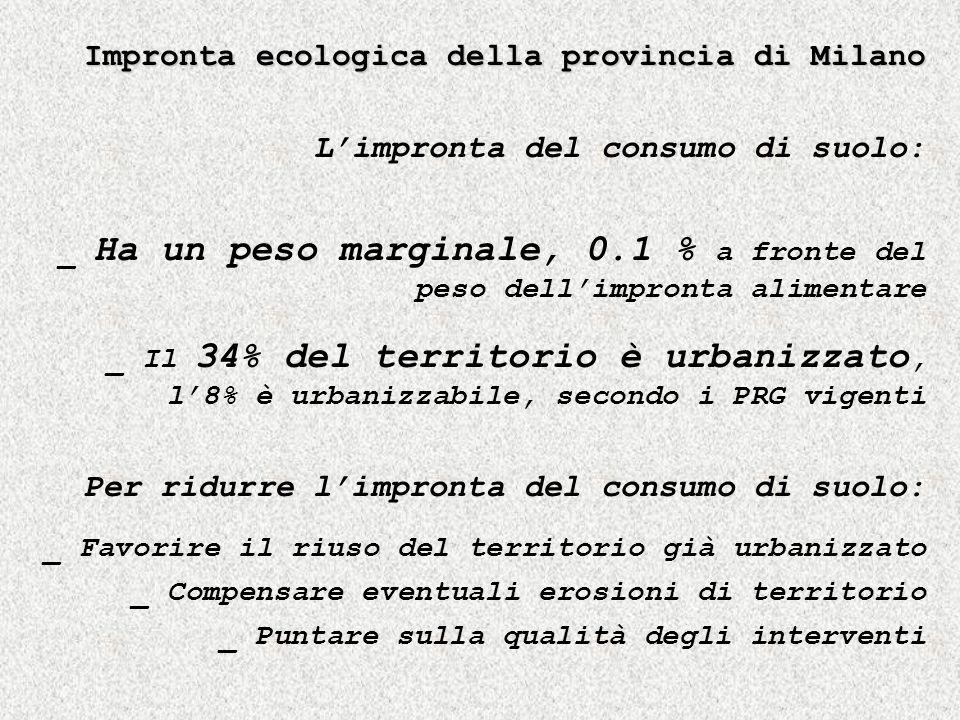 Impronta ecologica della provincia di Milano Limpronta del consumo di suolo: _ Ha un peso marginale, 0.1 % a fronte del peso dellimpronta alimentare _ Il 34% del territorio è urbanizzato, l8% è urbanizzabile, secondo i PRG vigenti Per ridurre limpronta del consumo di suolo: _ Favorire il riuso del territorio già urbanizzato _ Compensare eventuali erosioni di territorio _ Puntare sulla qualità degli interventi
