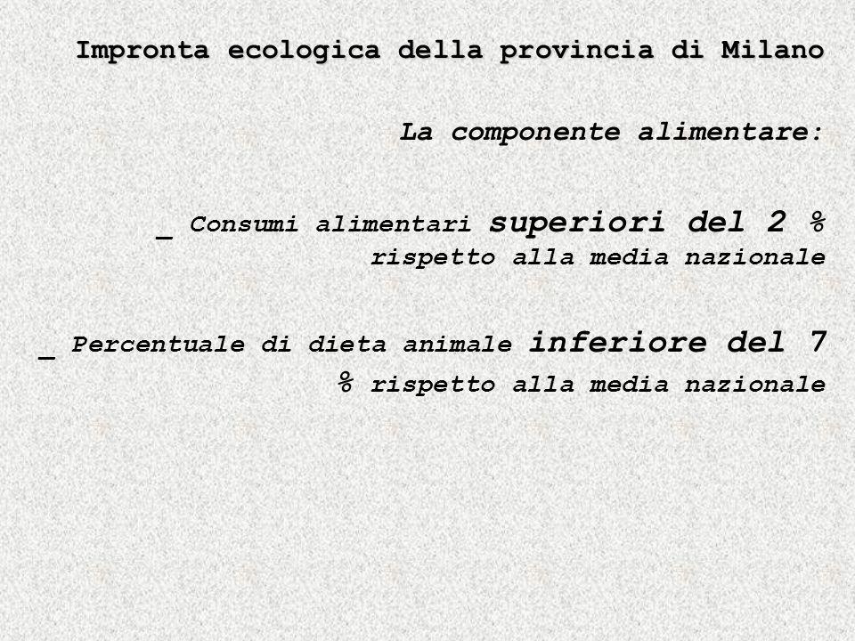 Impronta ecologica della provincia di Milano La componente alimentare: _ Consumi alimentari superiori del 2 % rispetto alla media nazionale _ Percentuale di dieta animale inferiore del 7 % rispetto alla media nazionale