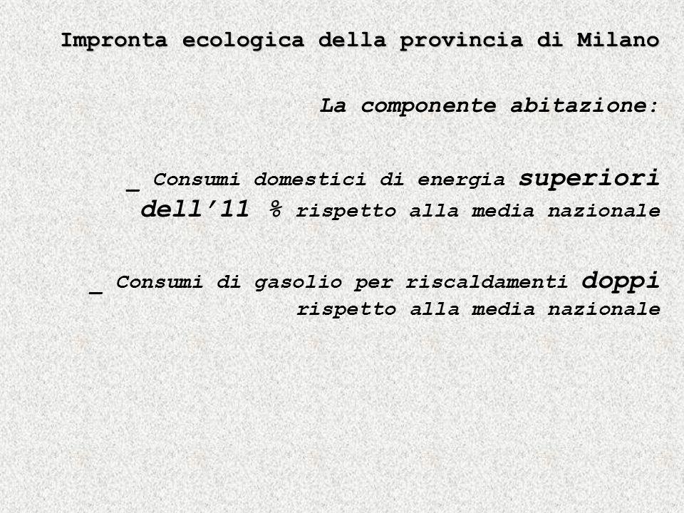 Impronta ecologica della provincia di Milano La componente abitazione: _ Consumi domestici di energia superiori dell11 % rispetto alla media nazionale _ Consumi di gasolio per riscaldamenti doppi rispetto alla media nazionale