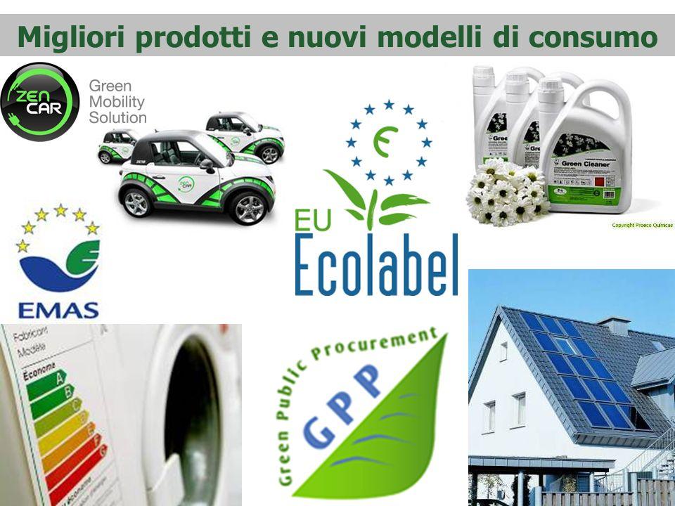 Migliori prodotti e nuovi modelli di consumo