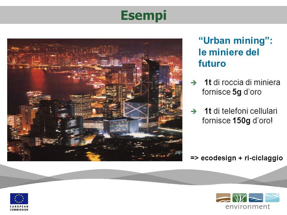 Esempi 1t di roccia di miniera fornisce 5g doro 1t di telefoni cellulari fornisce 150g doro! => ecodesign + ri-ciclaggio Urban mining: le miniere del