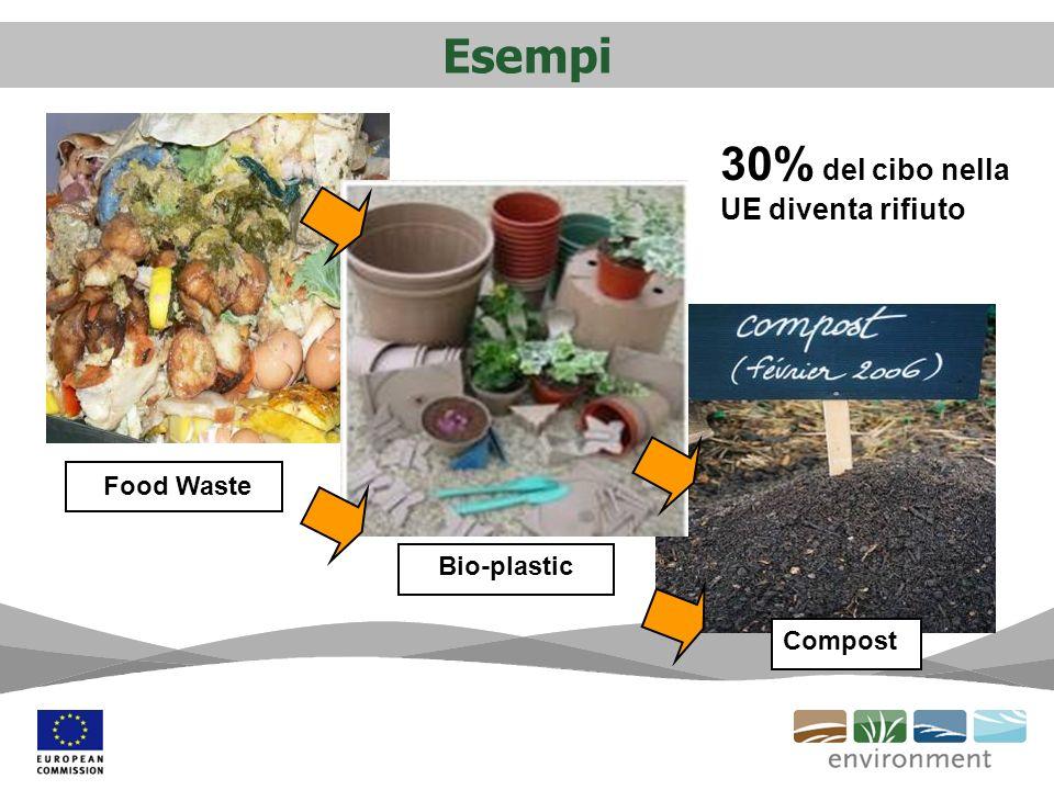 Esempi Bio-plastic Food Waste Compost 30% del cibo nella UE diventa rifiuto