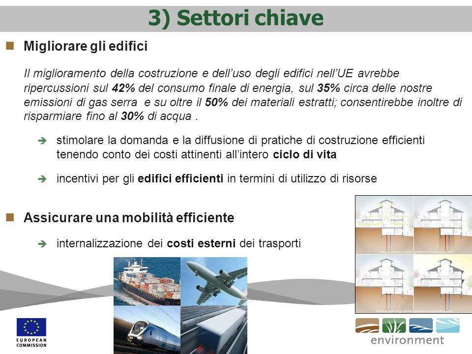3) Settori chiave Migliorare gli edifici Il miglioramento della costruzione e delluso degli edifici nellUE avrebbe ripercussioni sul 42% del consumo f