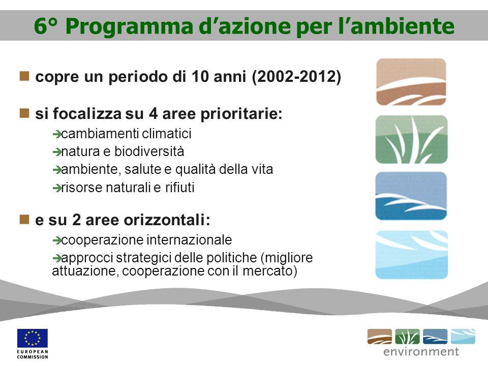 6° Programma dazione per lambiente copre un periodo di 10 anni (2002-2012) si focalizza su 4 aree prioritarie: cambiamenti climatici natura e biodiversità ambiente, salute e qualità della vita risorse naturali e rifiuti e su 2 aree orizzontali: cooperazione internazionale approcci strategici delle politiche (migliore attuazione, cooperazione con il mercato)