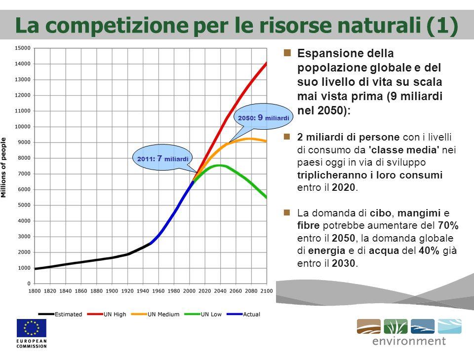 La competizione per le risorse naturali (1) Espansione della popolazione globale e del suo livello di vita su scala mai vista prima (9 miliardi nel 2050): 2 miliardi di persone con i livelli di consumo da classe media nei paesi oggi in via di sviluppo triplicheranno i loro consumi entro il 2020.