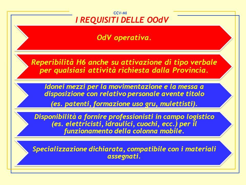 OdV operativa. Reperibilità H6 anche su attivazione di tipo verbale per qualsiasi attività richiesta dalla Provincia. Idonei mezzi per la movimentazio