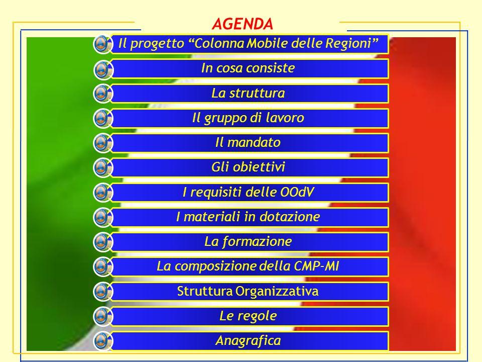 AGENDA Il progetto Colonna Mobile delle Regioni In cosa consiste La struttura Il gruppo di lavoro Il mandato Gli obiettivi I requisiti delle OOdV I ma