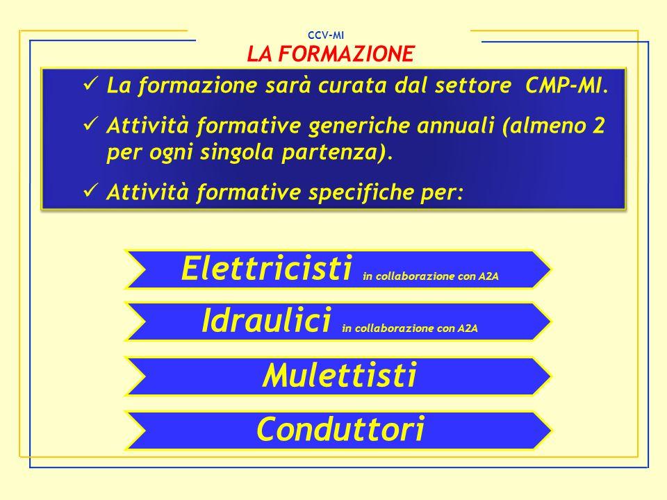 CCV-MI LA FORMAZIONE La formazione sarà curata dal settore CMP-MI. Attività formative generiche annuali (almeno 2 per ogni singola partenza). Attività