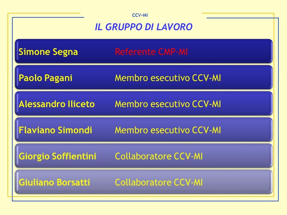 Simone SegnaReferente CMP-MIPaolo PaganiMembro esecutivo CCV-MIAlessandro IlicetoMembro esecutivo CCV-MIFlaviano SimondiMembro esecutivo CCV-MIGiorgio