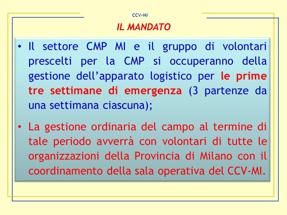 Il settore CMP MI e il gruppo di volontari prescelti per la CMP si occuperanno della gestione dellapparato logistico per le prime tre settimane di eme