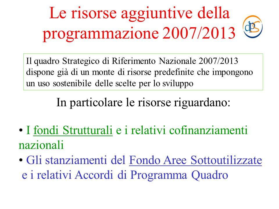 Le risorse aggiuntive della programmazione 2007/2013 Il quadro Strategico di Riferimento Nazionale 2007/2013 dispone già di un monte di risorse predef