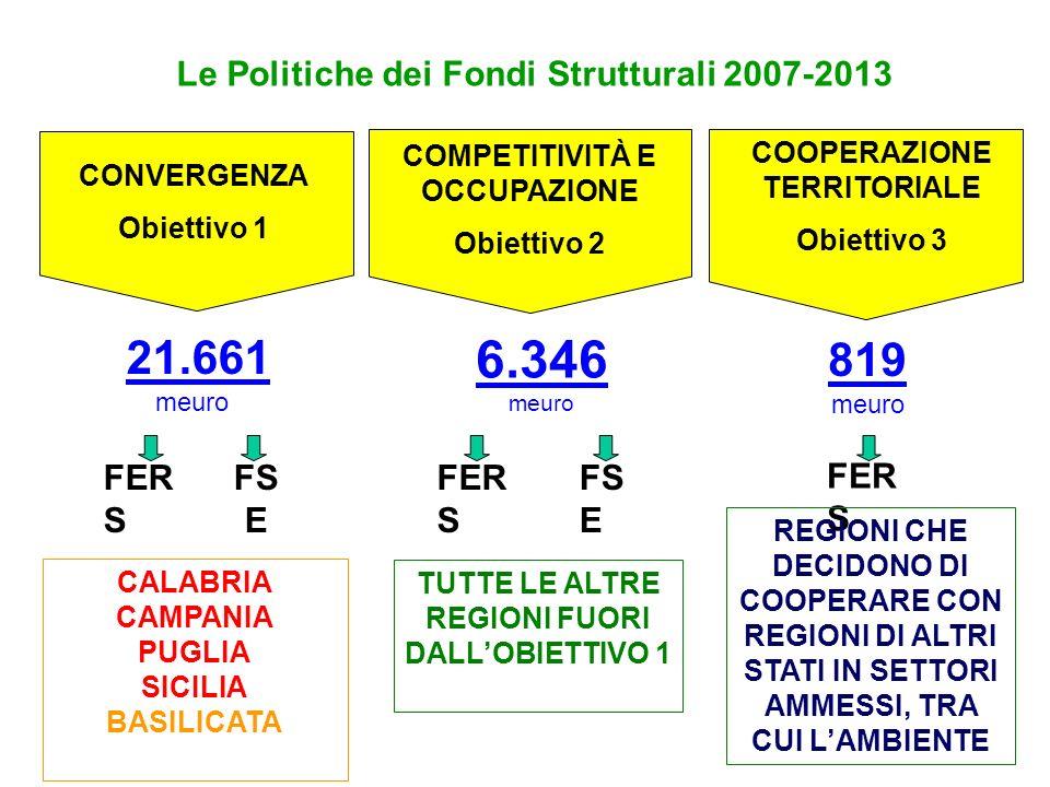 21.661 meuro 6.346 meuro 819 meuro FER S FS E FER S FS E FER S Le Politiche dei Fondi Strutturali 2007-2013 CONVERGENZA Obiettivo 1 COMPETITIVITÀ E OC