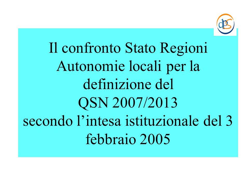 Il confronto Stato Regioni Autonomie locali per la definizione del QSN 2007/2013 secondo lintesa istituzionale del 3 febbraio 2005