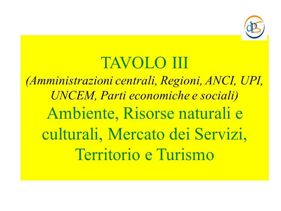 TAVOLO III (Amministrazioni centrali, Regioni, ANCI, UPI, UNCEM, Parti economiche e sociali) Ambiente, Risorse naturali e culturali, Mercato dei Servi