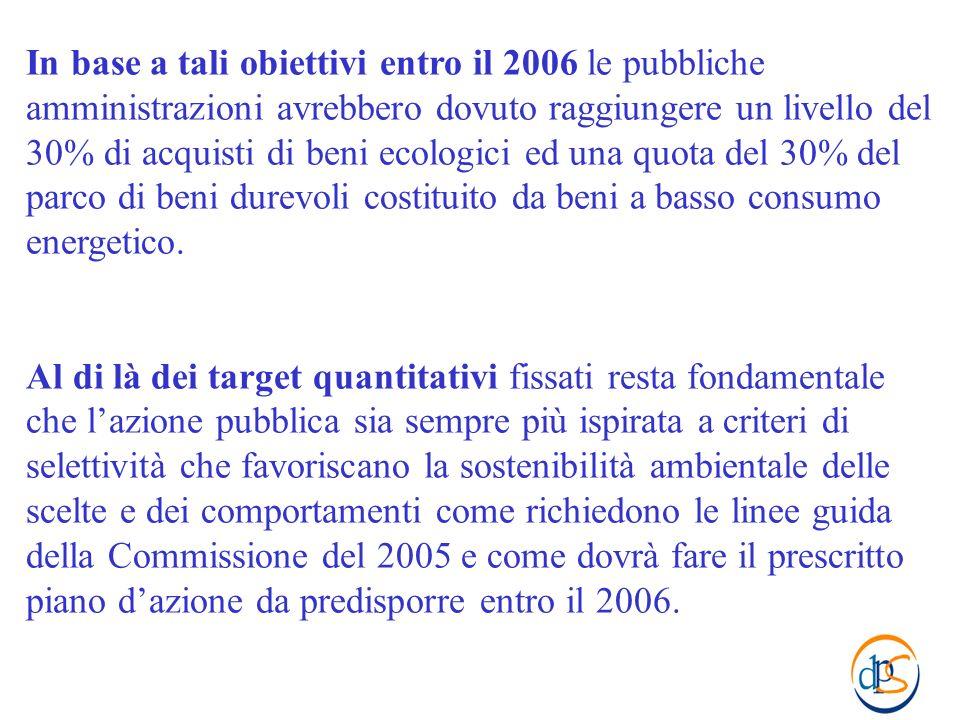 In base a tali obiettivi entro il 2006 le pubbliche amministrazioni avrebbero dovuto raggiungere un livello del 30% di acquisti di beni ecologici ed u