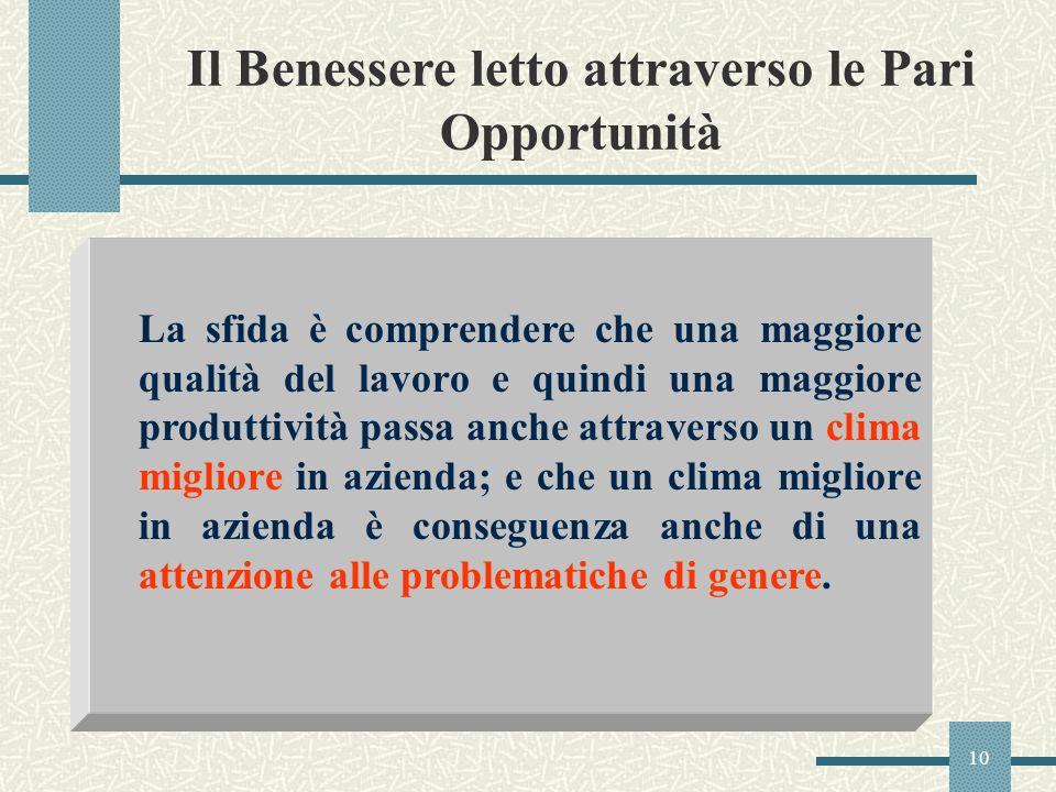 10 Il Benessere letto attraverso le Pari Opportunità La sfida è comprendere che una maggiore qualità del lavoro e quindi una maggiore produttività pas