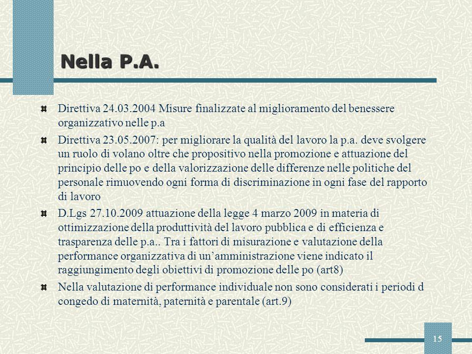 15. Direttiva 24.03.2004 Misure finalizzate al miglioramento del benessere organizzativo nelle p.a Direttiva 23.05.2007: per migliorare la qualità del