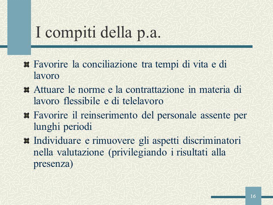 16 I compiti della p.a. Favorire la conciliazione tra tempi di vita e di lavoro Attuare le norme e la contrattazione in materia di lavoro flessibile e