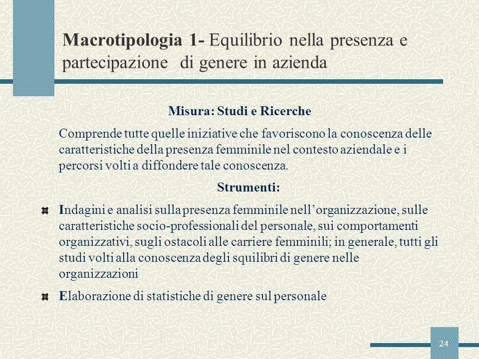 24 Macrotipologia 1- Equilibrio nella presenza e partecipazione di genere in azienda Misura: Studi e Ricerche Comprende tutte quelle iniziative che fa