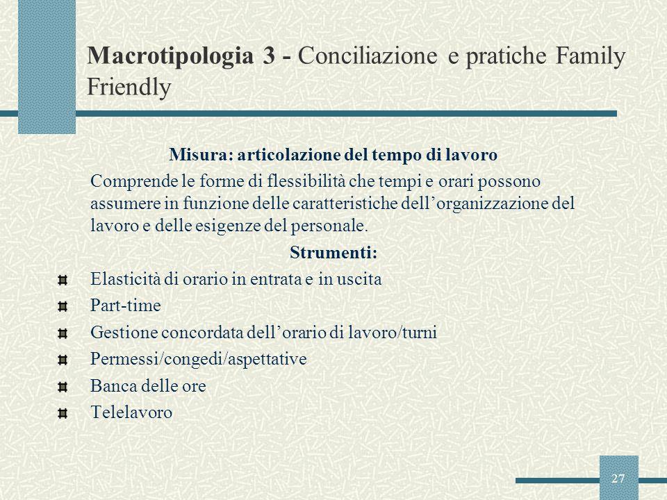 27 Macrotipologia 3 - Conciliazione e pratiche Family Friendly Misura: articolazione del tempo di lavoro Comprende le forme di flessibilità che tempi