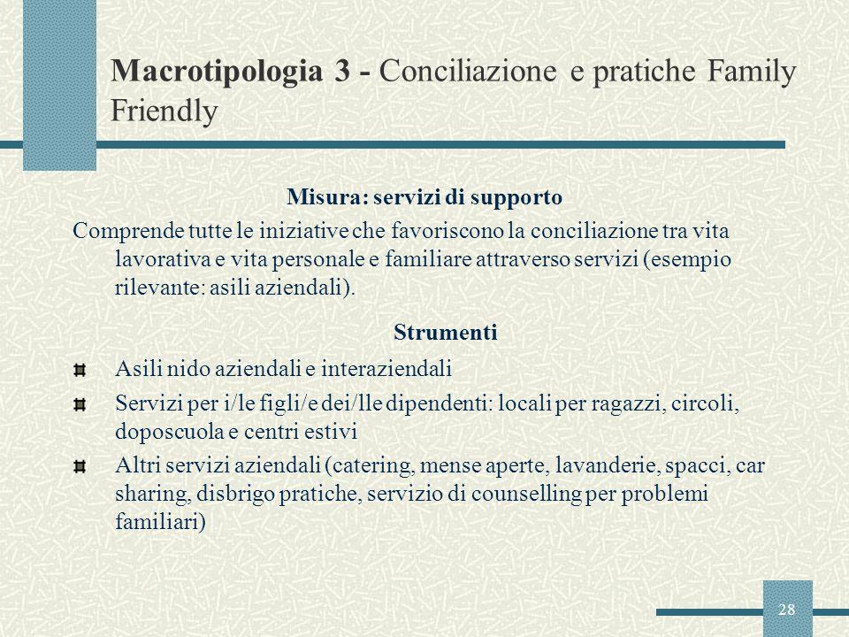 28 Macrotipologia 3 - Conciliazione e pratiche Family Friendly Misura: servizi di supporto Comprende tutte le iniziative che favoriscono la conciliazi