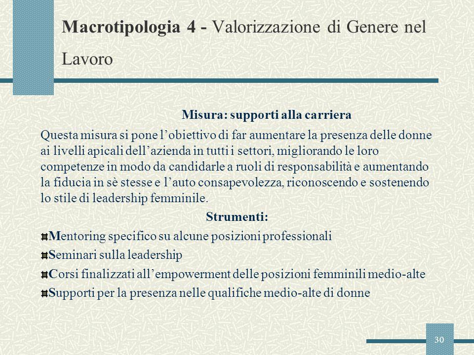 30 Macrotipologia 4 - Valorizzazione di Genere nel Lavoro Misura: supporti alla carriera Questa misura si pone lobiettivo di far aumentare la presenza