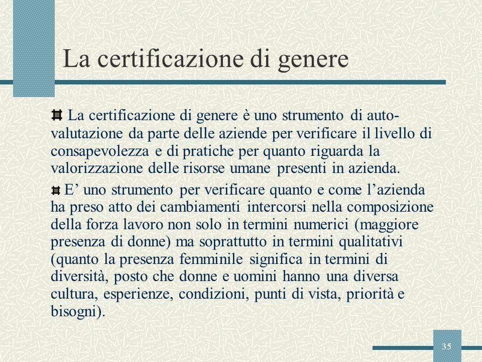 35 La certificazione di genere La certificazione di genere è uno strumento di auto- valutazione da parte delle aziende per verificare il livello di co