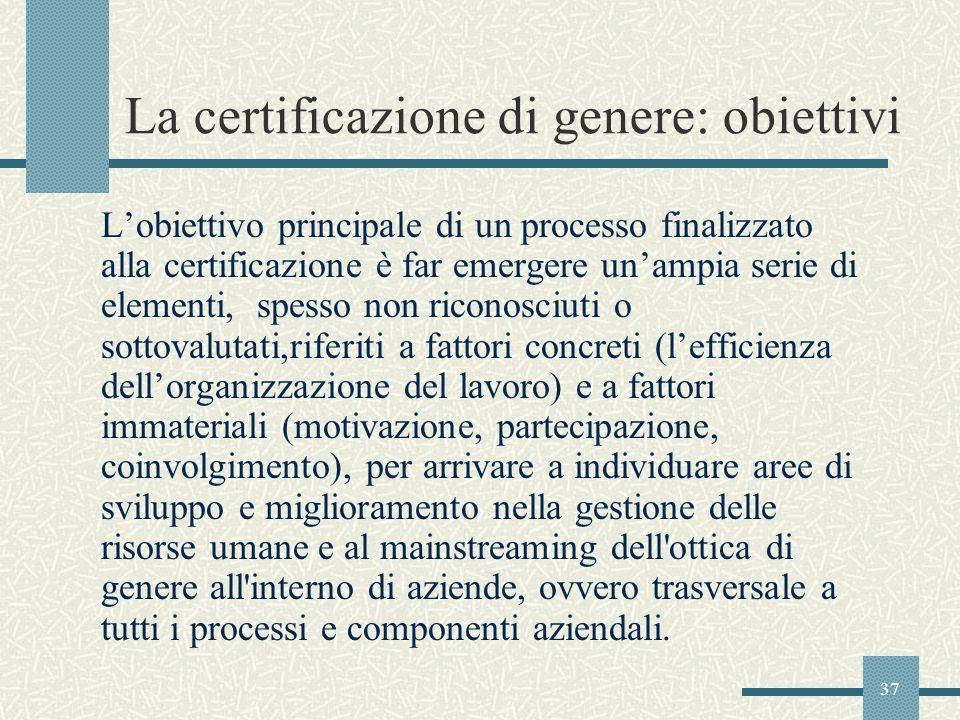 37 La certificazione di genere: obiettivi Lobiettivo principale di un processo finalizzato alla certificazione è far emergere unampia serie di element