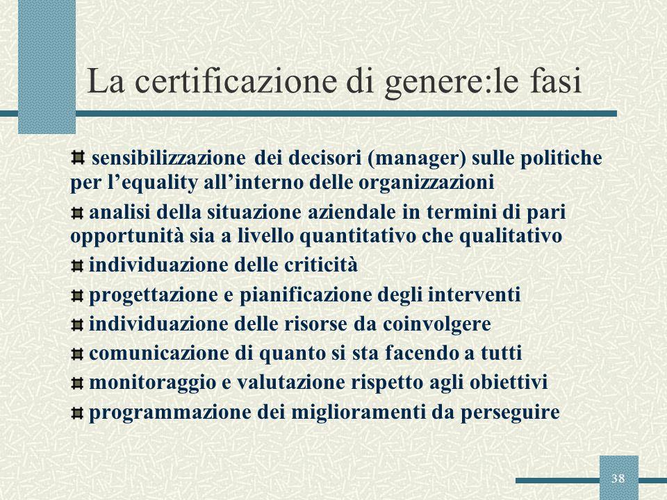 38 La certificazione di genere:le fasi sensibilizzazione dei decisori (manager) sulle politiche per lequality allinterno delle organizzazioni analisi