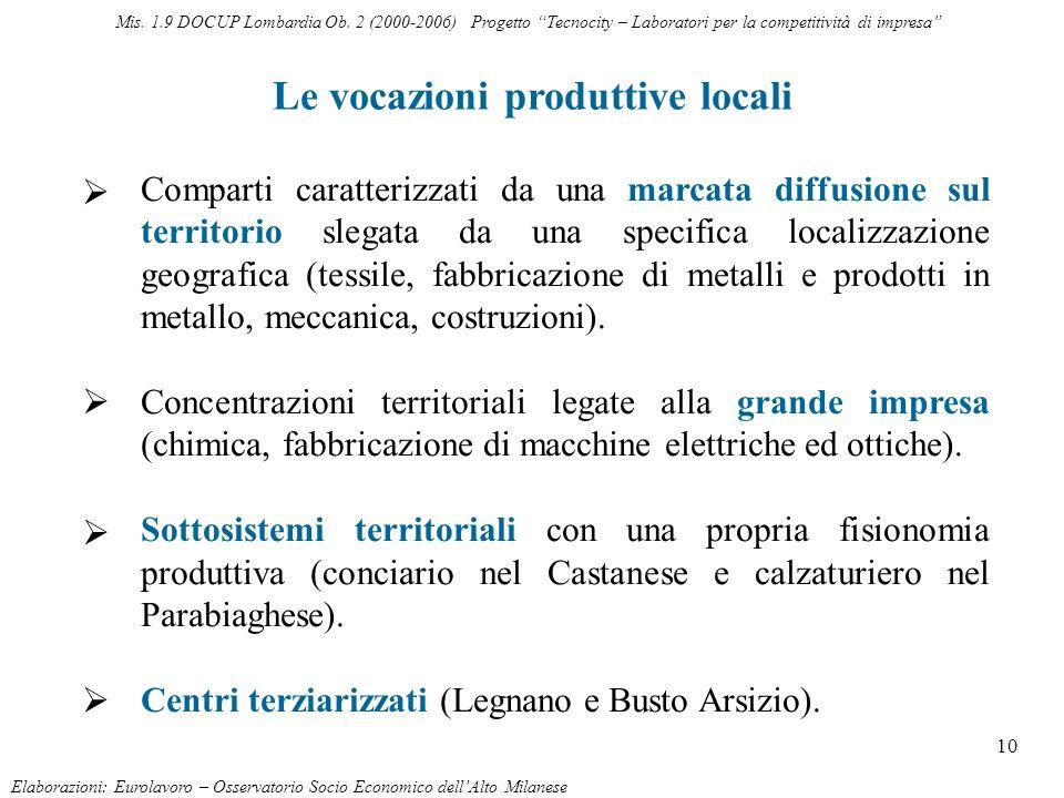 10 Le vocazioni produttive locali Elaborazioni: Eurolavoro – Osservatorio Socio Economico dellAlto Milanese Comparti caratterizzati da una marcata dif
