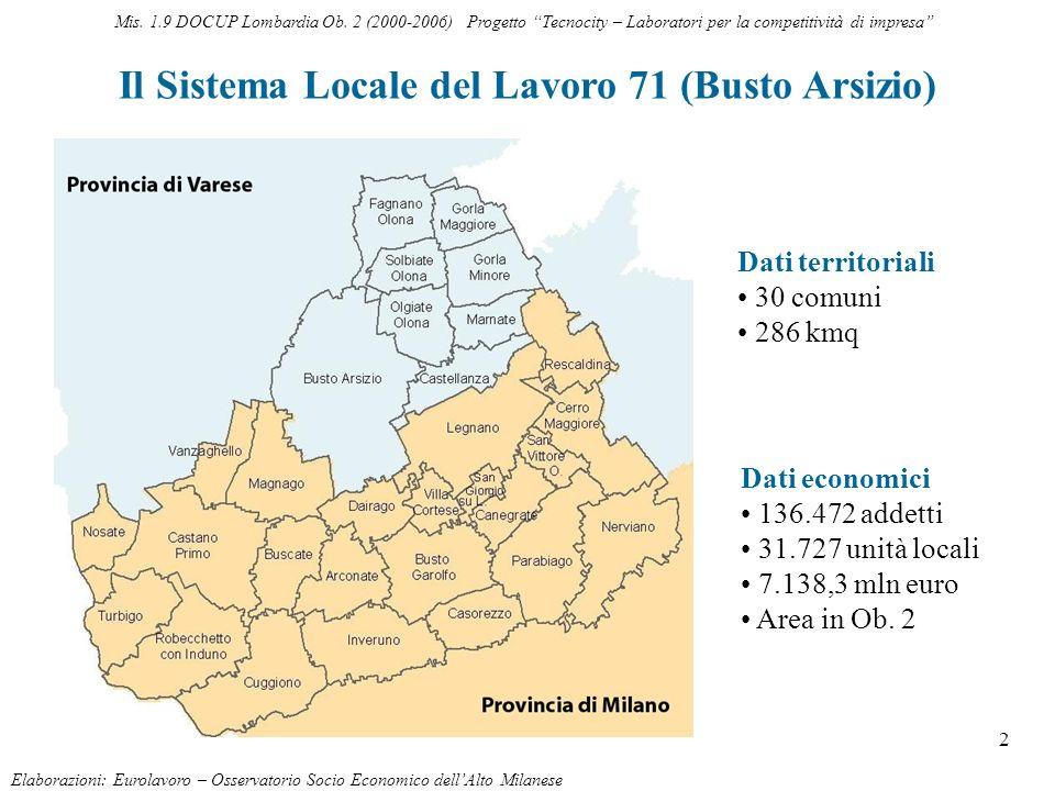3 Il divario economico rispetto alla media regionale e nazionale (*) Dati in migliaia di euro.