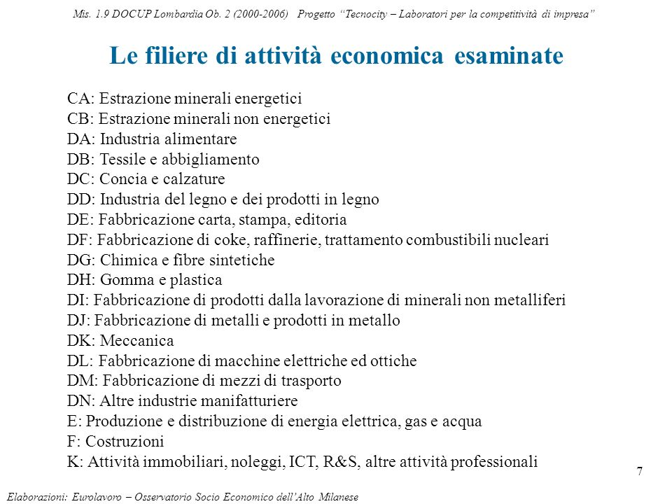 7 Le filiere di attività economica esaminate Elaborazioni: Eurolavoro – Osservatorio Socio Economico dellAlto Milanese CA: Estrazione minerali energet