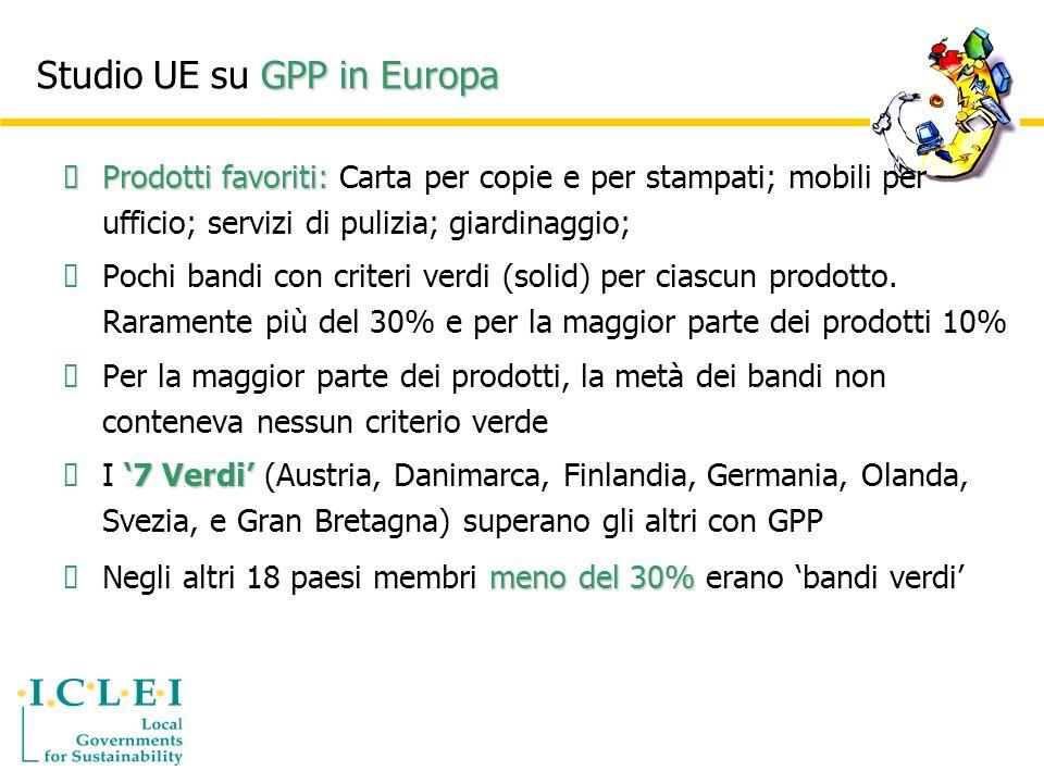 GPP in Europa Studio UE su GPP in Europa Prodotti favoriti: Prodotti favoriti: Carta per copie e per stampati; mobili per ufficio; servizi di pulizia; giardinaggio; Pochi bandi con criteri verdi (solid) per ciascun prodotto.