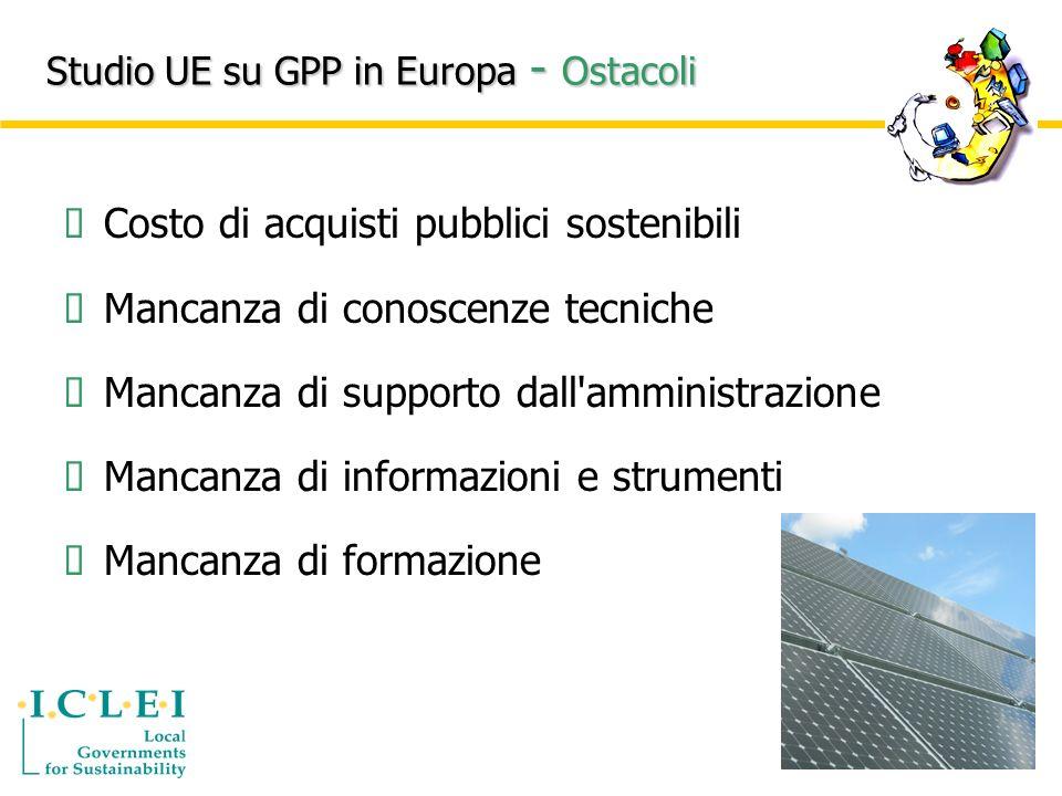 Studio UE su GPP in Europa - Ostacoli Costo di acquisti pubblici sostenibili Mancanza di conoscenze tecniche Mancanza di supporto dall amministrazione Mancanza di informazioni e strumenti Mancanza di formazione