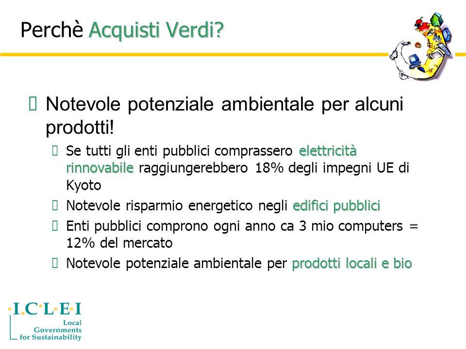 Acquisti Verdi. Perchè Acquisti Verdi. Notevole potenziale ambientale per alcuni prodotti.