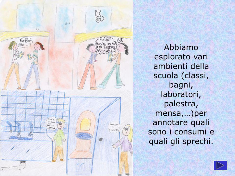 AMBITO: acqua GIRO DI PERLUSTRAZIONE (classe V^ B) PIANO TERRA ALA SUD: nessuna perdita nei bagni dei maschi e delle femmine; PIANO TERRA ALA NORD: nessuna perdita nei bagni dei maschi e delle femmine; piccola perdita nel water dei diversamente abili; I°PIANO ALA NORD: nessuna perdita nei bagni e nellaula di scienze; PALESTRA: nessuna perdita nei bagni; (da segnalare allaltro gruppo le luci accese senza la classe) MENSA: pentole lavate a mano e il resto (posate, bicchieri, piatti) nella lavastoviglie; nessuna perdita nei bagni; acqua nelle bottiglie buttata solo se quella consumata è più di metà; se è metà o di più viene bevuta dalle cuoche.
