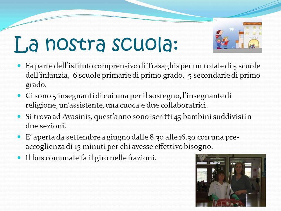 La nostra scuola: Fa parte dellistituto comprensivo di Trasaghis per un totale di 5 scuole dellinfanzia, 6 scuole primarie di primo grado, 5 secondari