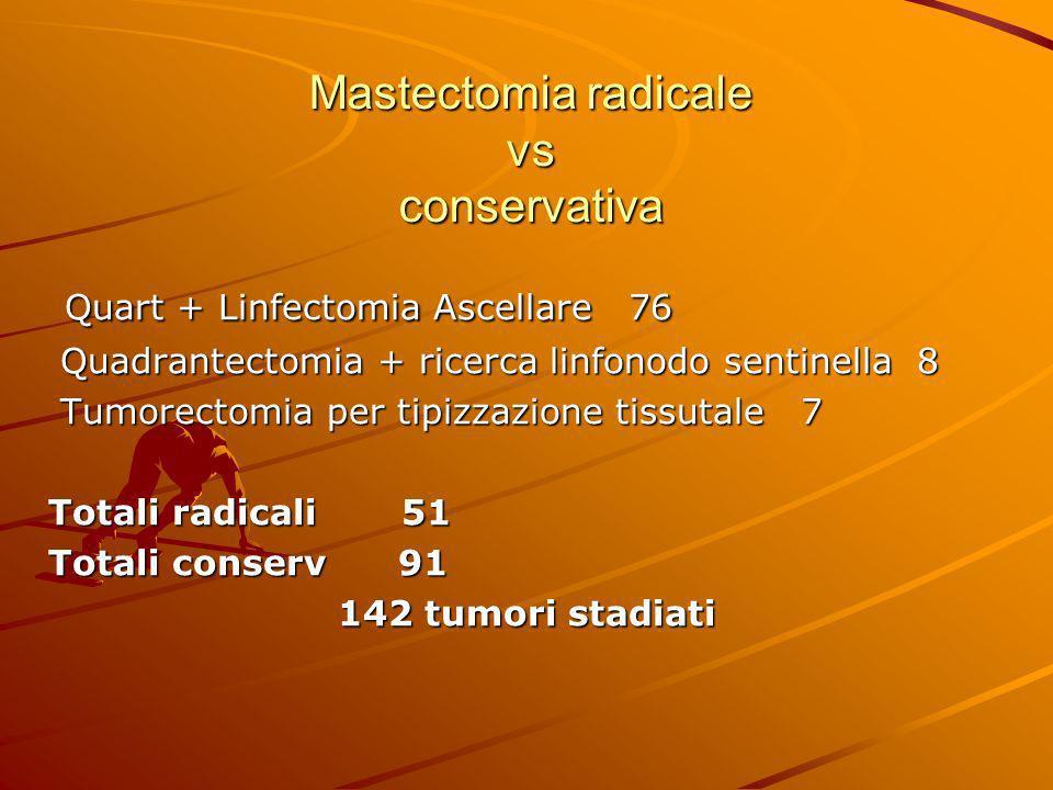 Mastectomia radicale vs conservativa Quart + Linfectomia Ascellare 76 Quart + Linfectomia Ascellare 76 Quadrantectomia + ricerca linfonodo sentinella
