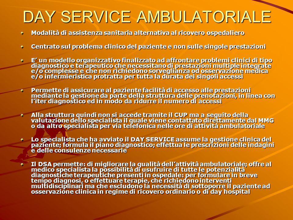 DAY SERVICE AMBULATORIALE Modalità di assistenza sanitaria alternativa al ricovero ospedaliero Centrato sul problema clinico del paziente e non sulle