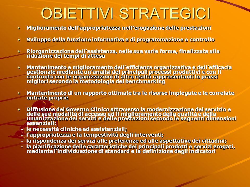 OBIETTIVI STRATEGICI Miglioramento dellappropriatezza nellerogazione delle prestazioni Sviluppo della funzione informativa e di programmazione e contr