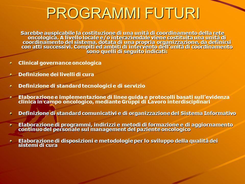 PROGRAMMI FUTURI Sarebbe auspicabile la costituzione di una unità di coordinamento della rete oncologica. A livello locale e/o interaziendale viene co