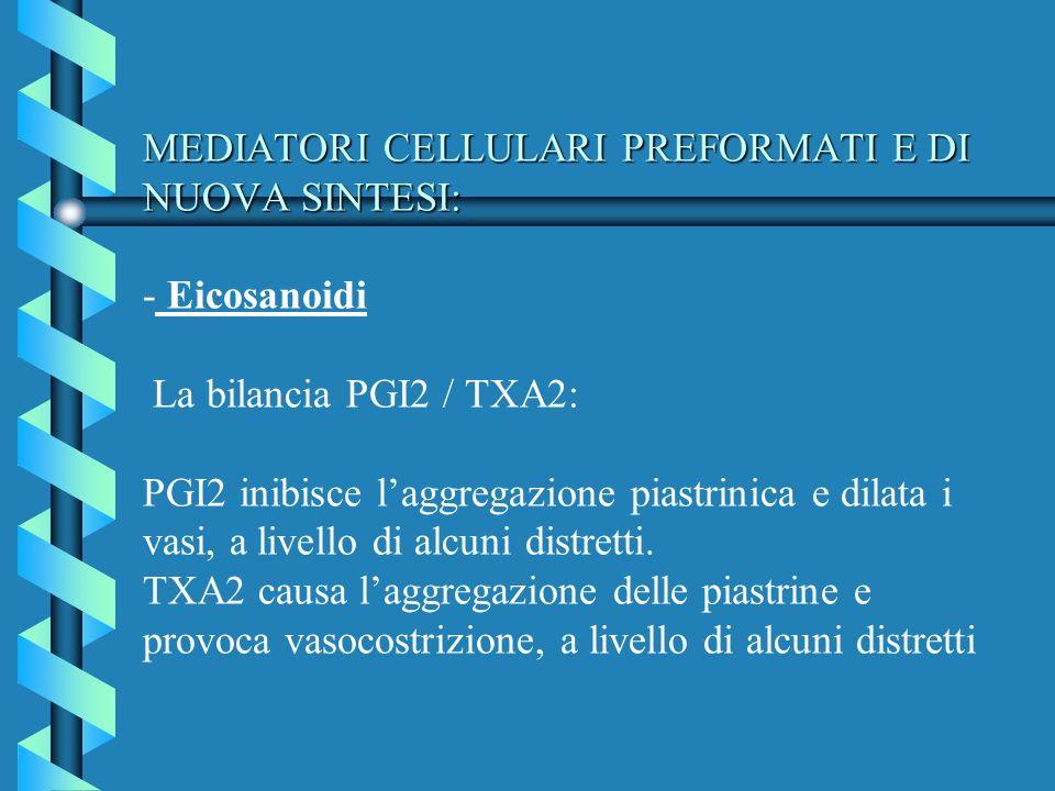 MEDIATORI CELLULARI PREFORMATI E DI NUOVA SINTESI: MEDIATORI CELLULARI PREFORMATI E DI NUOVA SINTESI: - Eicosanoidi La bilancia PGI2 / TXA2: PGI2 inib
