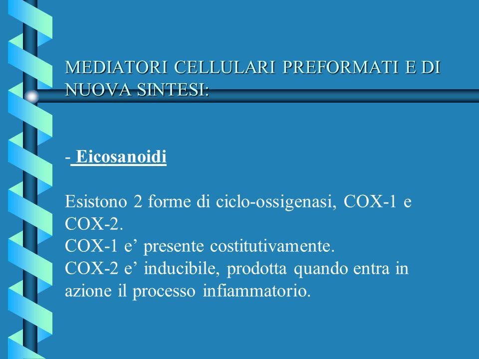 MEDIATORI CELLULARI PREFORMATI E DI NUOVA SINTESI: MEDIATORI CELLULARI PREFORMATI E DI NUOVA SINTESI: - Eicosanoidi Esistono 2 forme di ciclo-ossigena