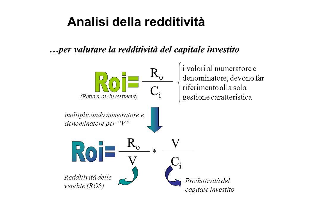 Analisi della redditività RoRo CiCi (Return on investment) …per valutare la redditività del capitale investito i valori al numeratore e denominatore,