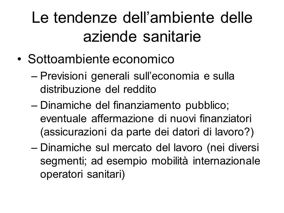Le tendenze dellambiente delle aziende sanitarie Sottoambiente economico –Previsioni generali sulleconomia e sulla distribuzione del reddito –Dinamich